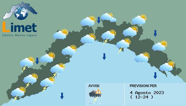 Previsioni meteo LIMET