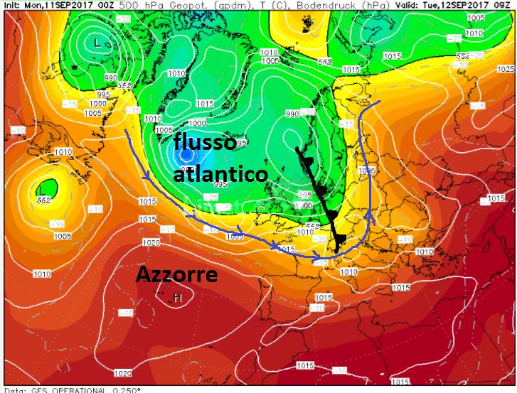 flusso nord atlantico